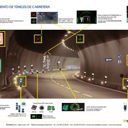 Equipamiento de túneles de carretera